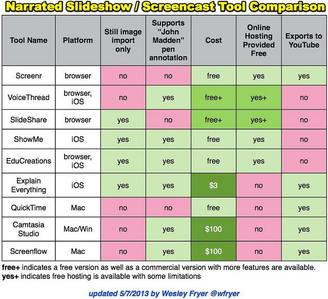 ns-screencast-chart