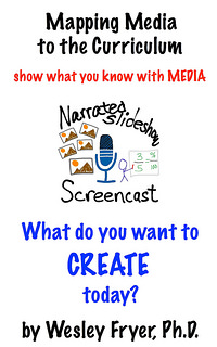 Narrated Slideshow - Screencast eBook